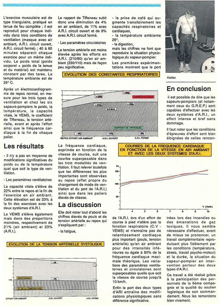 article pompiers port ARI 3